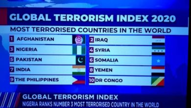 Factcheck: Nigeria Not Ranked Third Most Terrorised Country In 2020